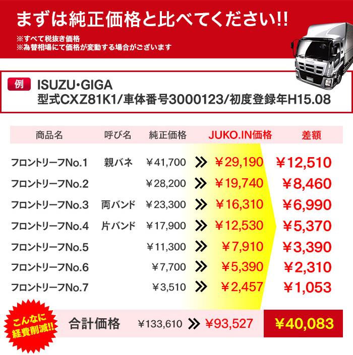 まずは純正価格と比べてください!!