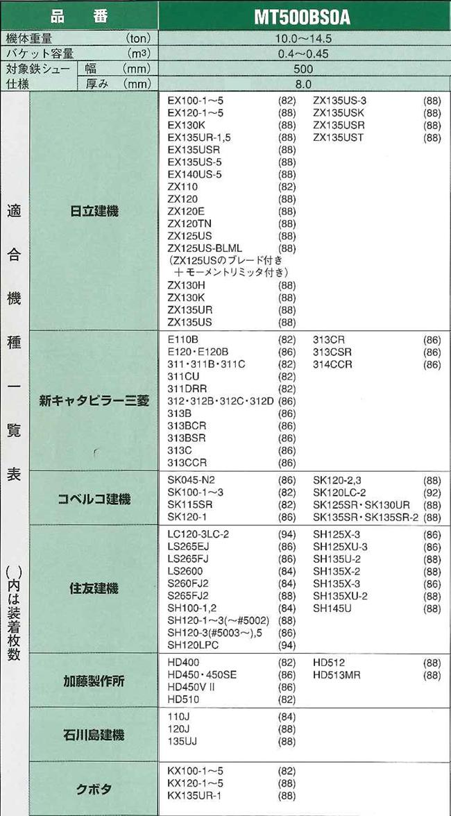 適合機種一覧表